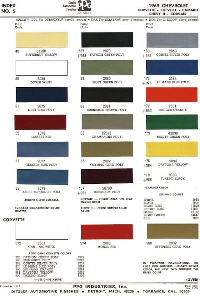 Vw car paint codes uk 14